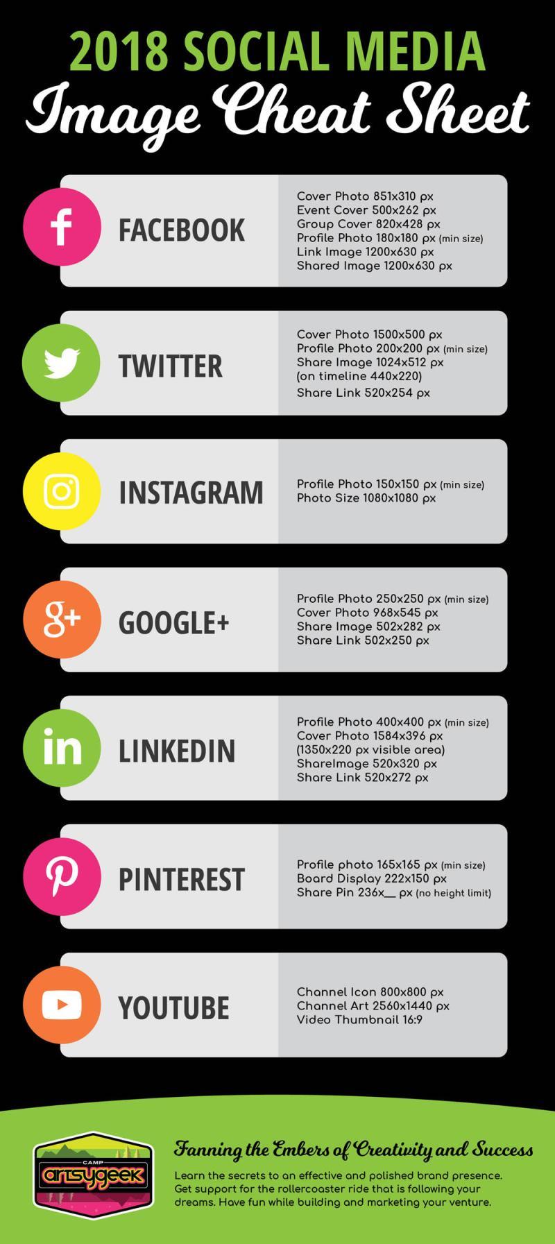 Social Media Image Guide | Quick Specs | Artsy Geek