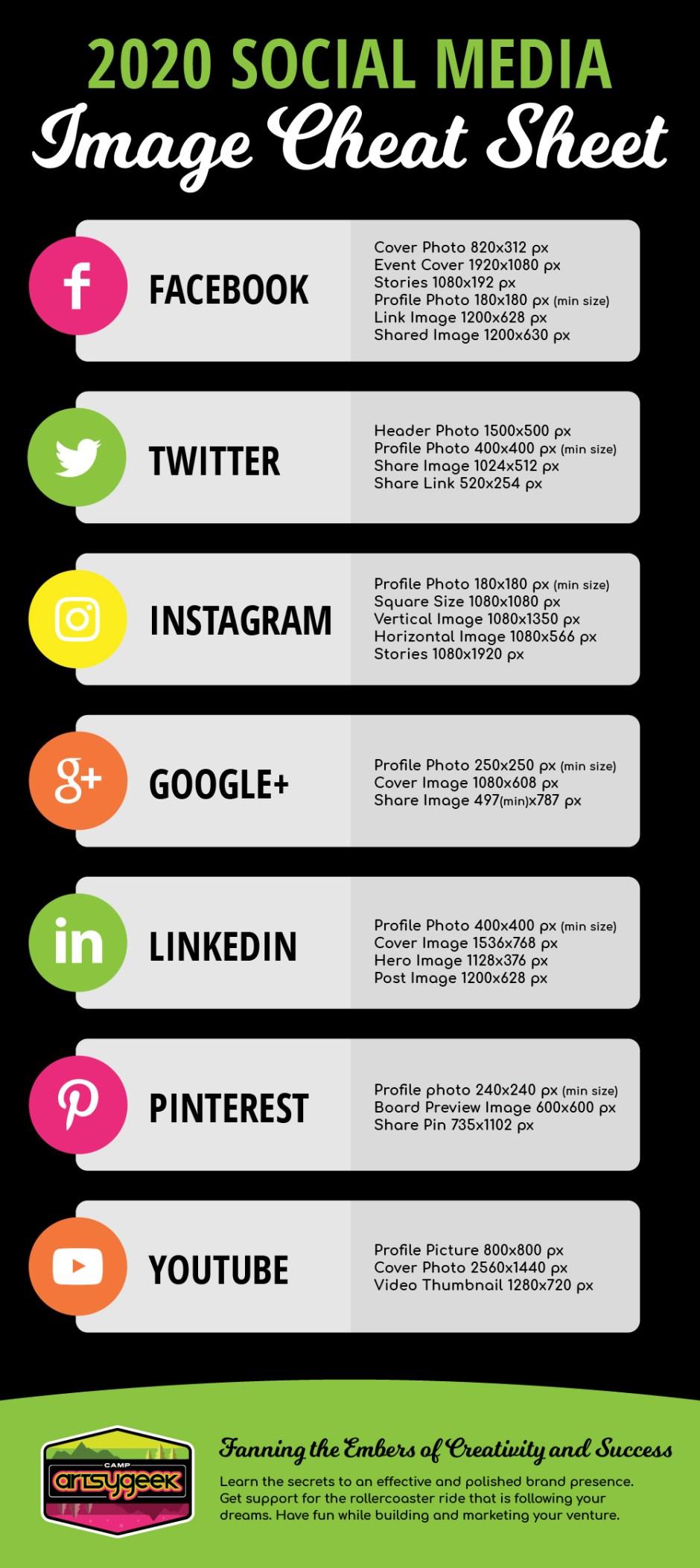 Social Media Dimensions 2020