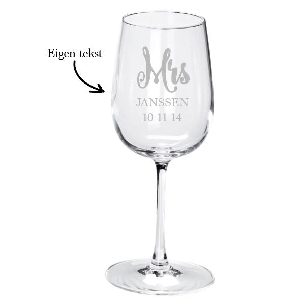 Glas etsen