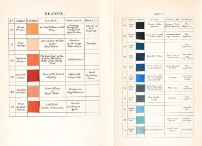 La Nomenclatura dei colori di Werner