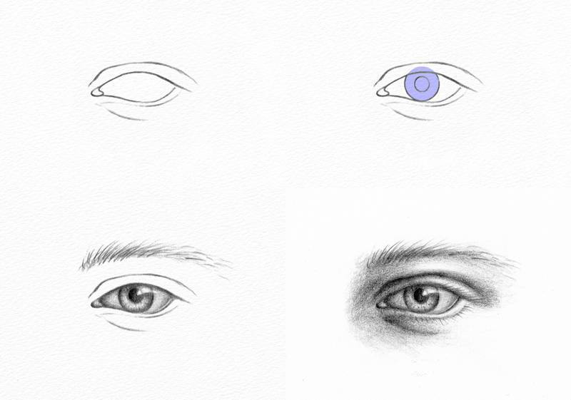 Pencil Portrait Drawing How To Draw An Eye