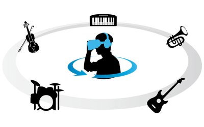 3D Audio is the Hottest Opportunity in VR, Here's Why