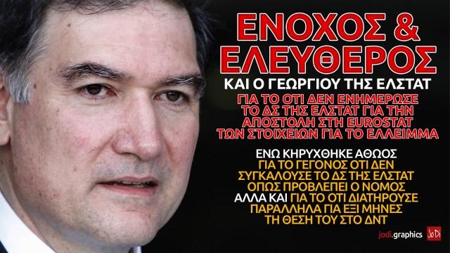 Ένοχος & ελεύθερος και ο Γεωργίου της ΕΛΣΤΑΤ