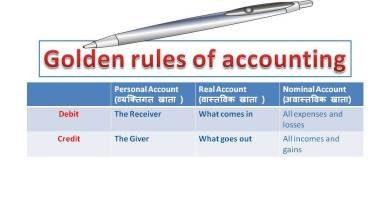 Golden Rules of Accounting in Hind