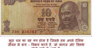 mudra kya hai in hindi