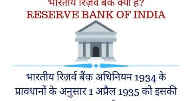 rbi-kya-hai-hindi-governer