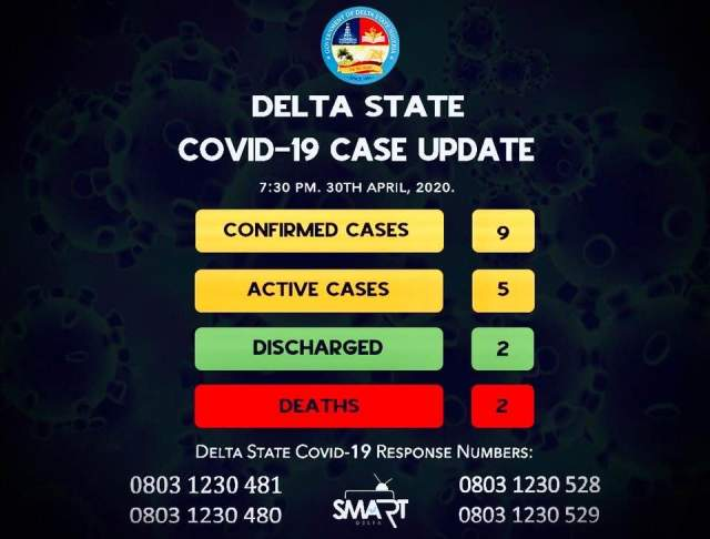 Delta Coronavirus Ninth Case