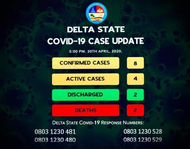 Delta Coronavirus update