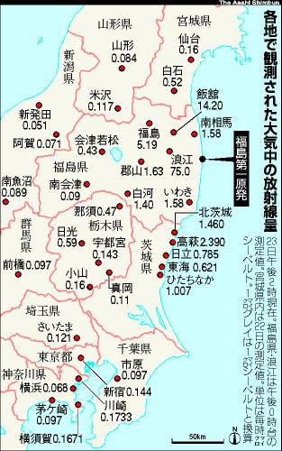 https://i1.wp.com/www.asahi.com/special/10005/images/TKY201103230398.jpg