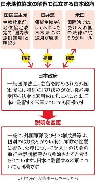 日本政府の解釈
