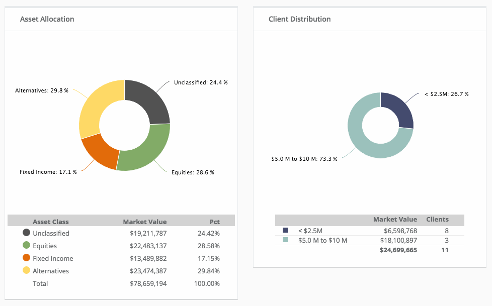 wealthsite asset allocation