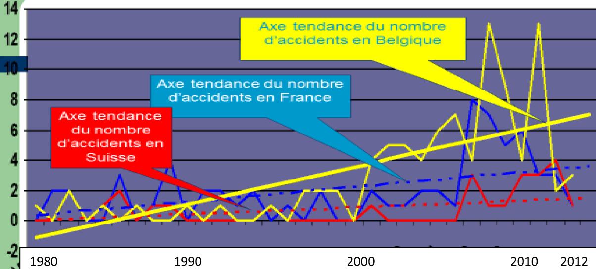 graph-pertinence-2