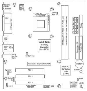 51872141 51873470 | Hp Xenon3 Glae S 478 P4 Motherboard