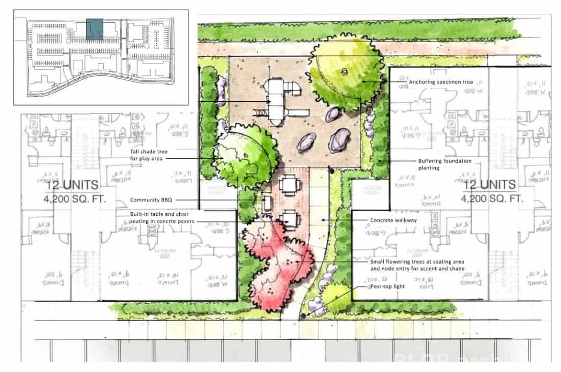 Above Ground Garden Layout