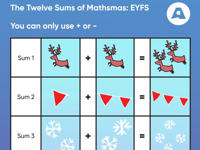 Christmas Teaching Resource: The Twelve Sums of Mathsmas
