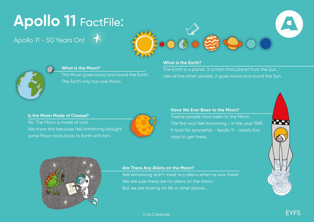 Apollo FactFile