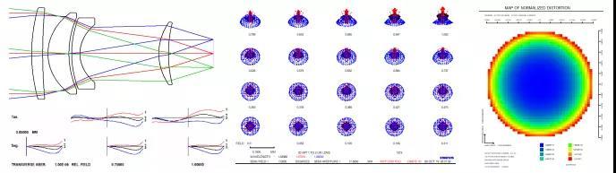 SYNOPSYS光學設計軟件|Mathematica全球現代技術計算終極系統|RP Fiber ...