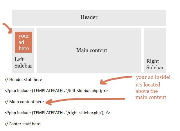 html illustration