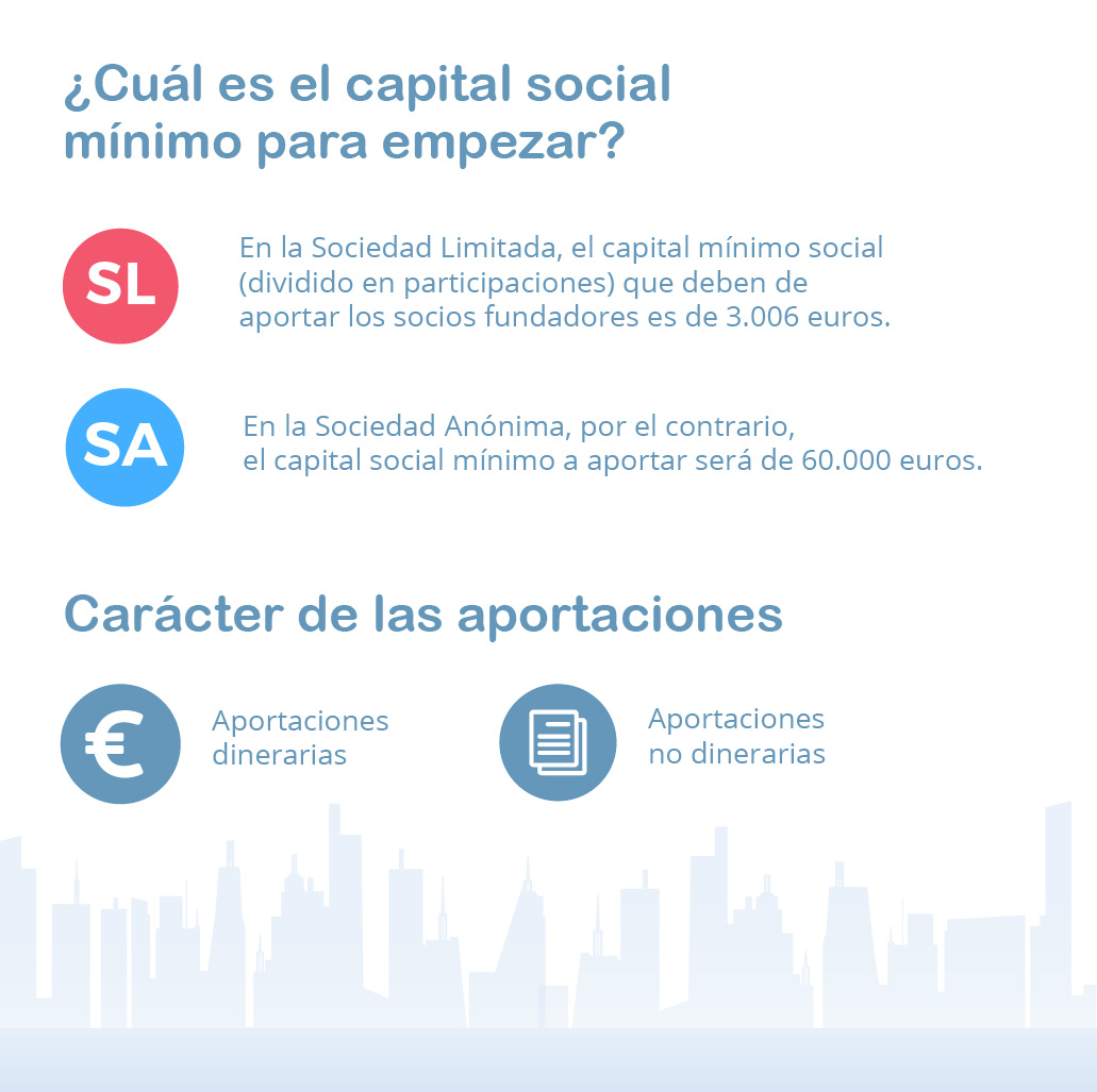 capital-minimo-empresa