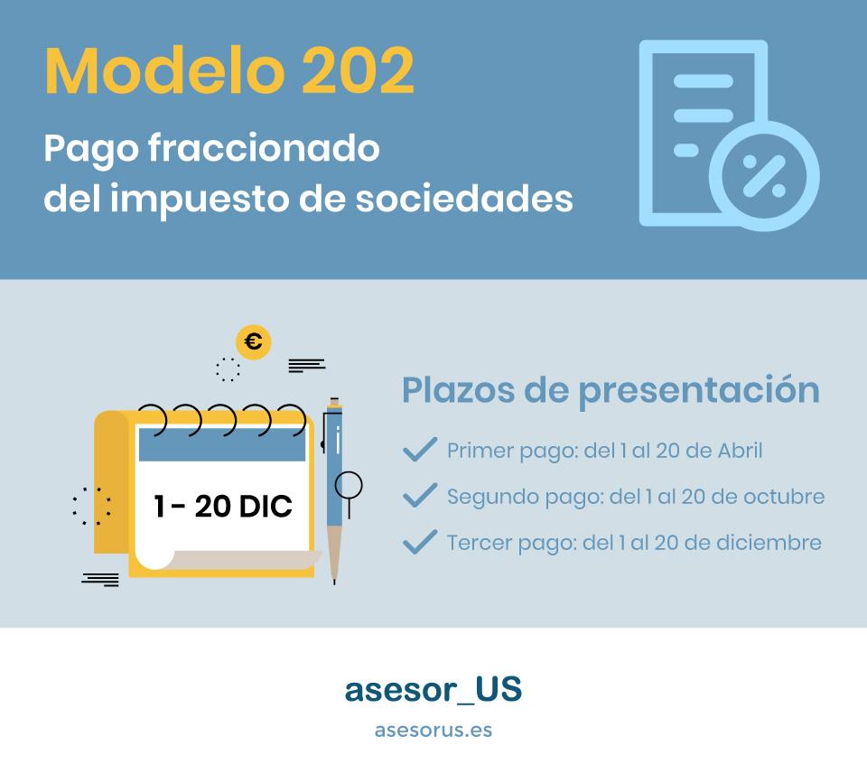 modelo-202-impuesto-sociedades