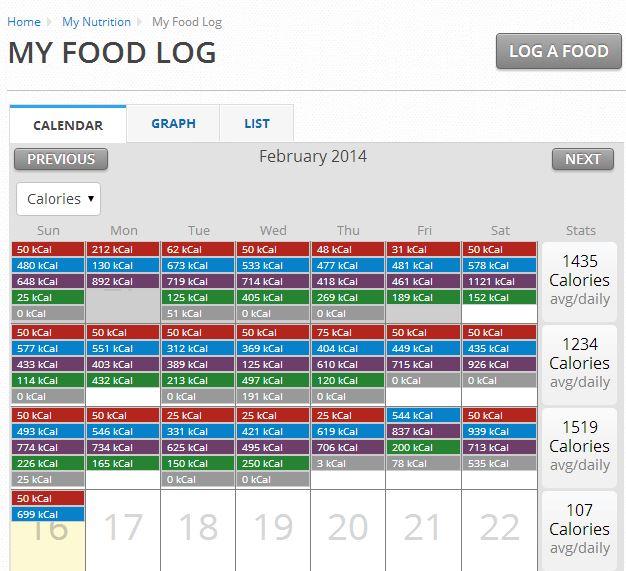 FoodCalendar0216