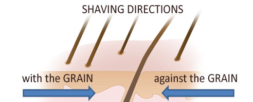 the ultimate guide on how to shave with a straight razor asr