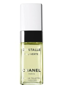 Chanel Scents