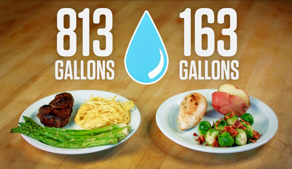 Food Choices Can Save Water