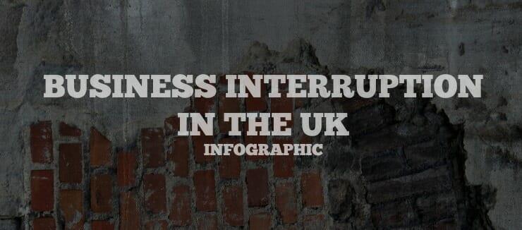 Business Interruption Uk