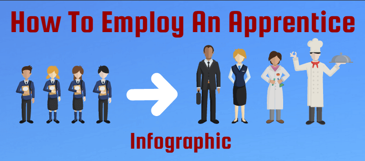 How To Employ An Apprentice
