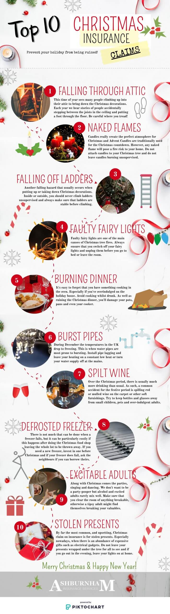 Top 10 Christmas Insurance Claims Infographic