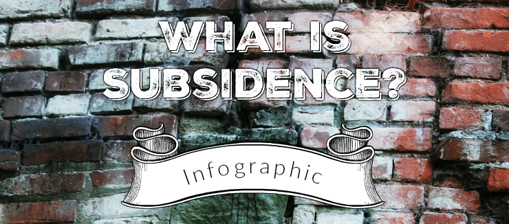 What Is Subsidence