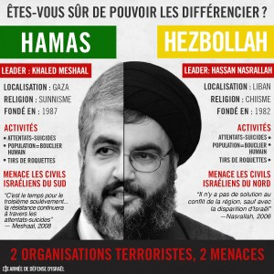Hamas-vs.-Hezbollah