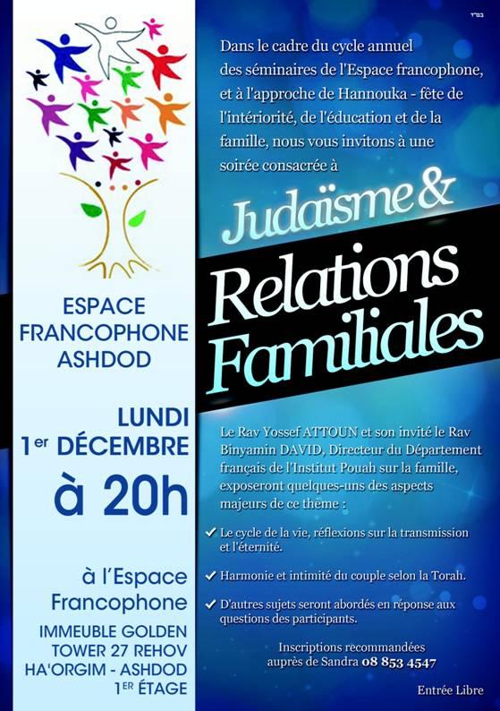 relations familiales et religion