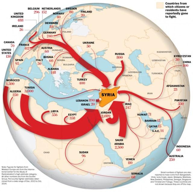 Da dove vengono i combattenti stranieri dell'ISIS