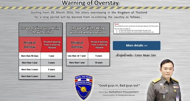 Overstay - Schema grafico delle sanzioni che proibiscono il rientro in Thailandia (per periodi determinati), suddivise in base all'emergere del reato (autodenuncia o a seguito di arresto per altro reato) - fonte Immigration Bureau