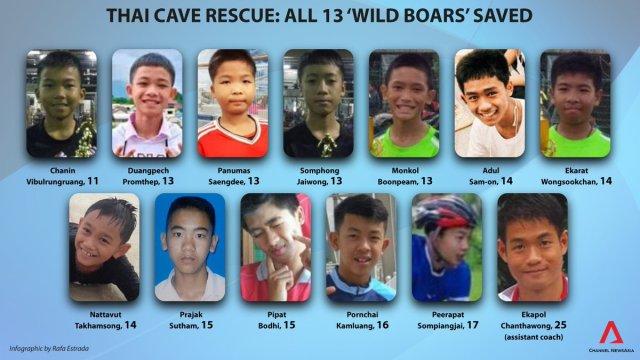 thailandia bambini grotta foto