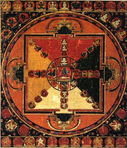 Mandala de Bhutadamara