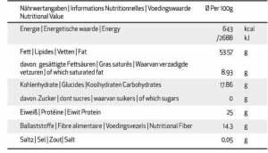 nutritional values tahini