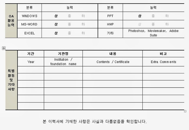 How To Write A Korean Resume