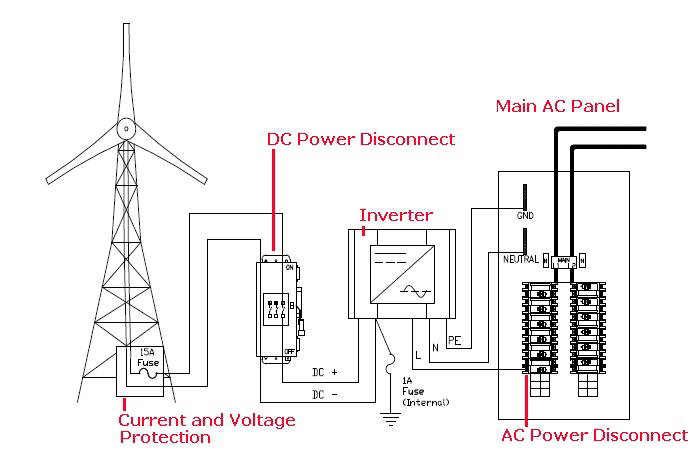windmill power wiring diagram?resize\\\\\\\=665%2C452 clearstream 600n electrical wiring diagram clearstream 500n  at edmiracle.co