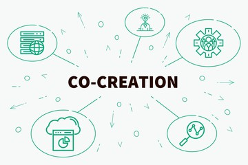 All is Co-Creation