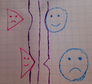 Caption: The circle is sad because round pegs don't fit in triangular holes. And also because Sammy can't draw, so he has a double chin. (It's a good thing the world doesn't have selection pressure for drawing talent, otherwise I'd be in trouble.)