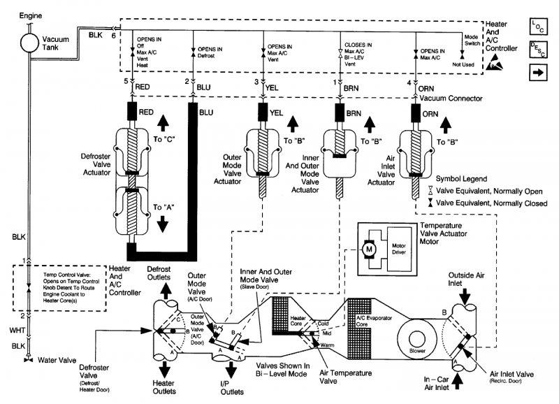 2000 mazda millenia fuse box diagram  mazda  auto fuse box