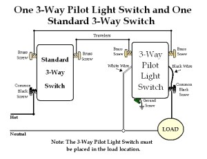 Replacing a threeway switches with a pilot light switch to
