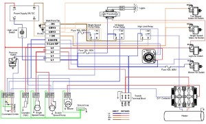 Change Hot tub heater wiring