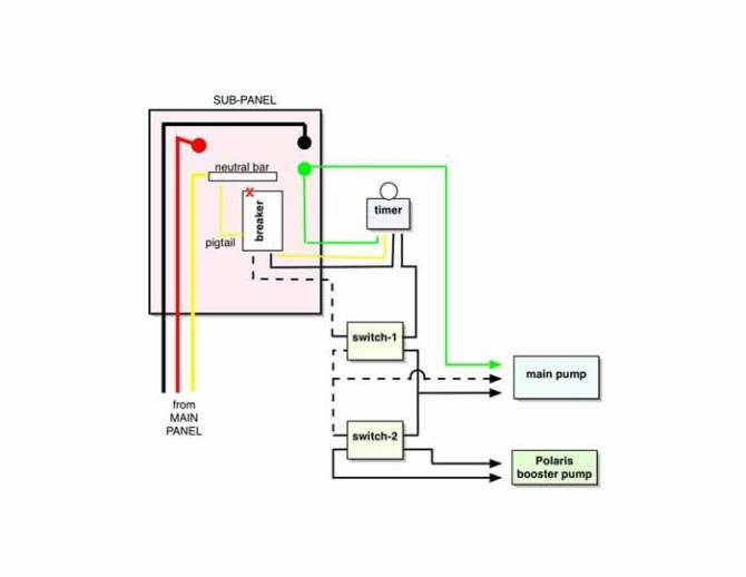 220v pool pump wiring diagram  wiring diagram circuit