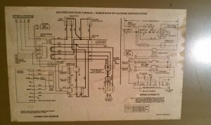 Magic Chef Furnace Combustion and Blower motor control