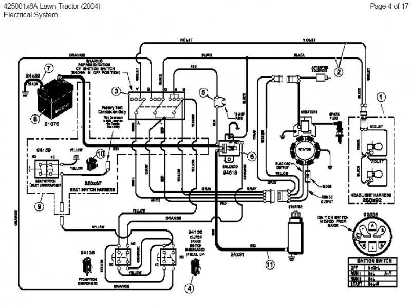 Murray Riding Lawn Mower Wiring Diagram Nilzanet – Murray Riding Mower Wiring Diagram