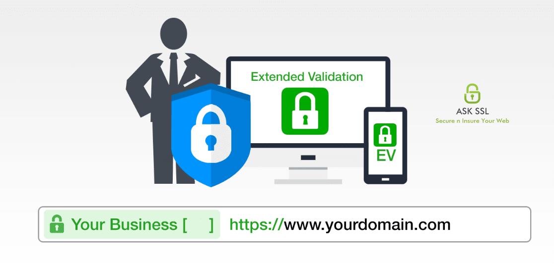 Top 10 SSL Certificates Providers